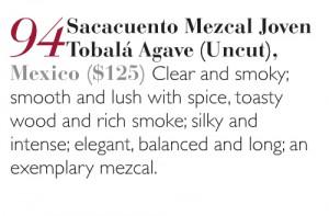 Tasting Panel Mezcal Score